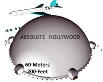 360 Celestial Video Air Domes for Concerts and 360 Video Screen Shows & Panorama Projections