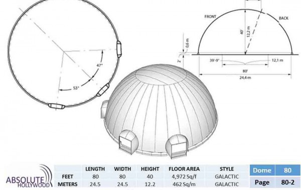 Video Dome Projection 360 Screen View in Portable Video Air Dome side